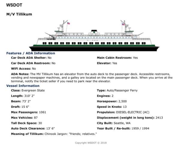 WSDOT - Ferries - M-V Tillikum (1)