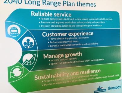 long range plan themes